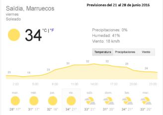 Prevision de sol en Saidia – este fin de semana